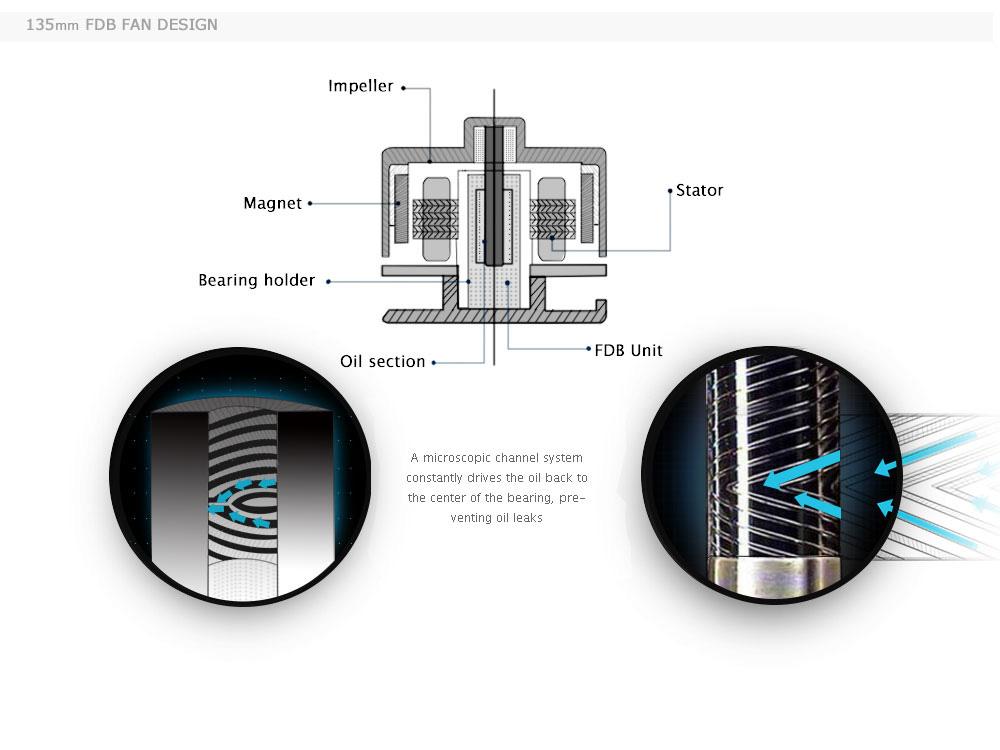 http://assets.coolermaster.com/global/products/powersupply/v1200/images/v1200_03_v2.jpg