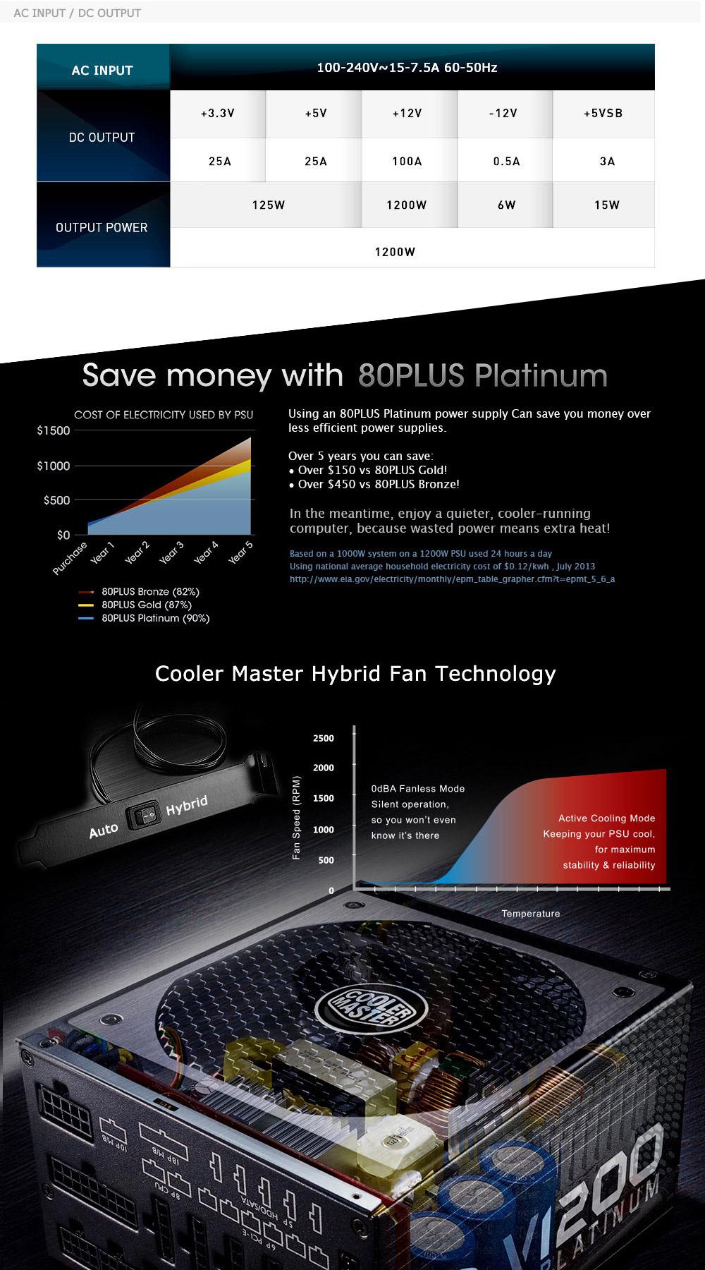 http://assets.coolermaster.com/global/products/powersupply/v1200/images/v1200_09_v2.jpg