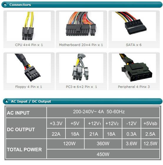 Thunder 450W - 450 Watt Active PFC Power Supply | Cooler Master