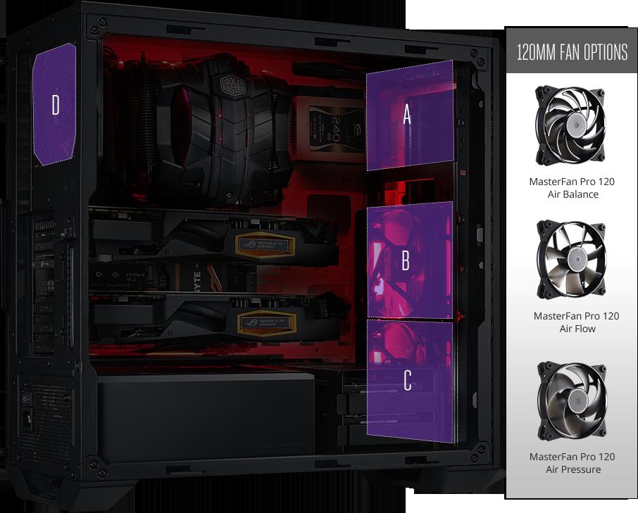 Masterbox 5 Black With Meshflow Front Panel B2b