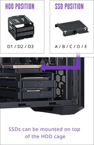 Cooler Master MasterBox 5, Seamless Bezel, Gaming Cabinet