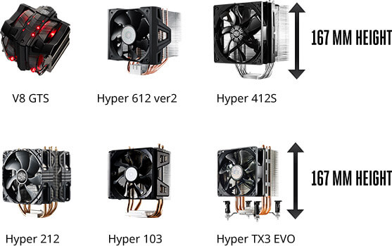 Cooler Master MasterBox 5t Dual-tone Gaming ATX Mid-tower Gaming Case