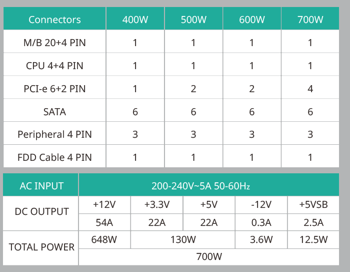 COOLER MASTER SMPS MASTERWATT LITE 230V 700W - 700 WATT 80 PLUS